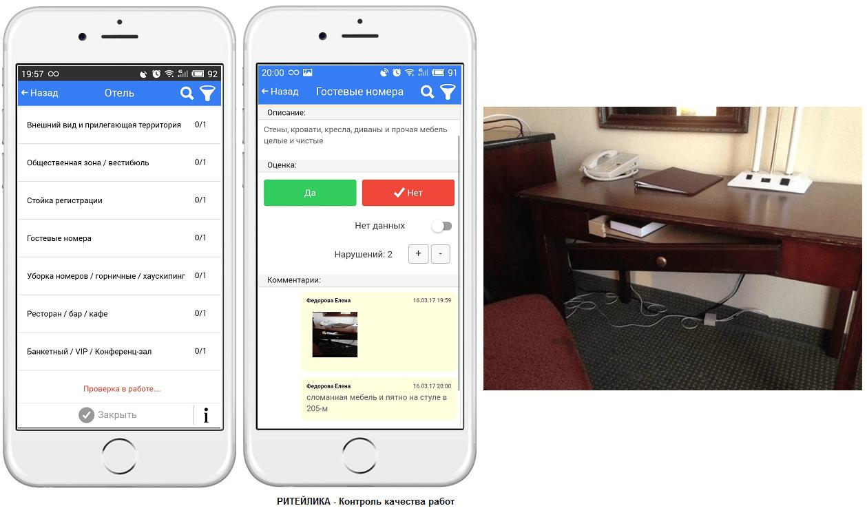 Электронный чек-лист гостиницы и отеля