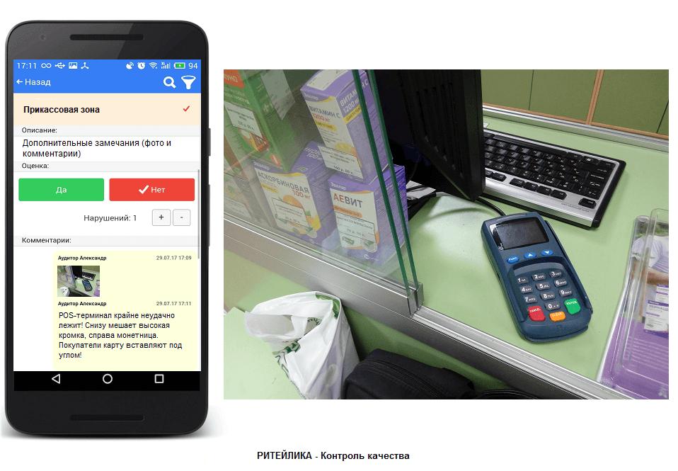 Аудит аптеки по электронному чек-листу